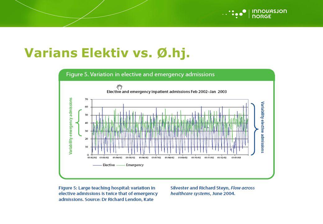 Varians Elektiv vs. Ø.hj.