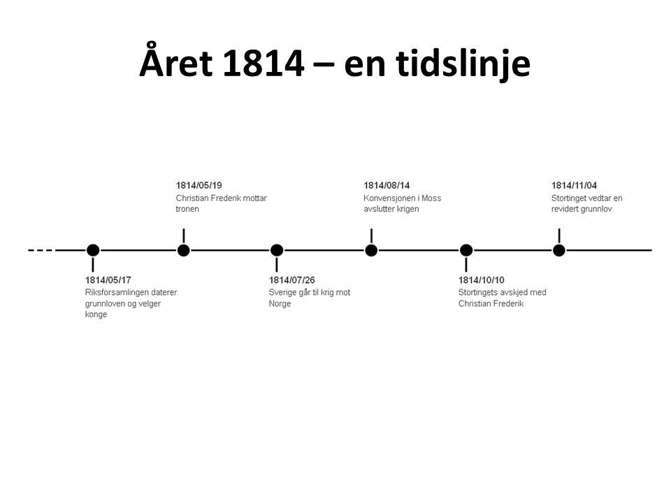 Året 1814 – en tidslinje