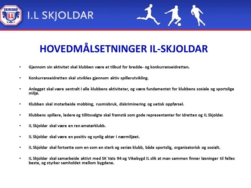 HOVEDMÅLSETNINGER IL-SKJOLDAR