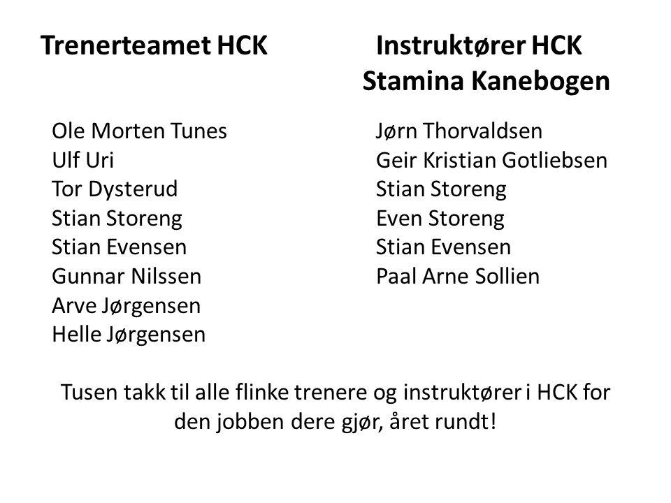 Trenerteamet HCK Instruktører HCK Stamina Kanebogen