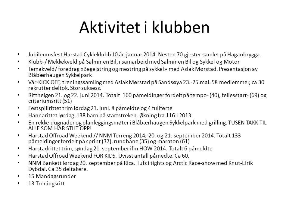 Aktivitet i klubben Jubileumsfest Harstad Cykleklubb 10 år, januar 2014. Nesten 70 gjester samlet på Haganbrygga.