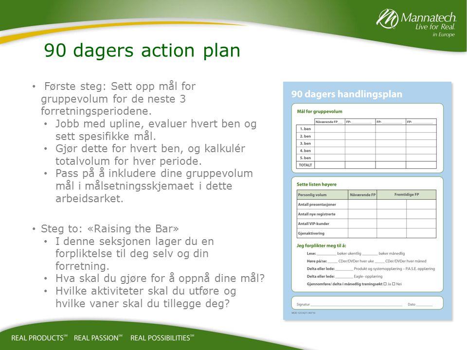 90 dagers action plan Første steg: Sett opp mål for gruppevolum for de neste 3 forretningsperiodene.