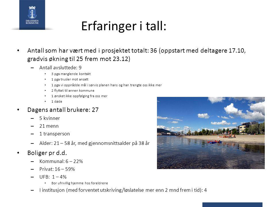 Erfaringer i tall: Antall som har vært med i prosjektet totalt: 36 (oppstart med deltagere 17.10, gradvis økning til 25 frem mot 23.12)