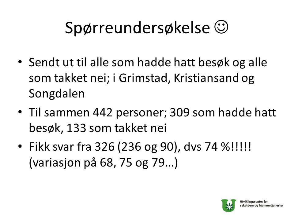 Spørreundersøkelse  Sendt ut til alle som hadde hatt besøk og alle som takket nei; i Grimstad, Kristiansand og Songdalen.