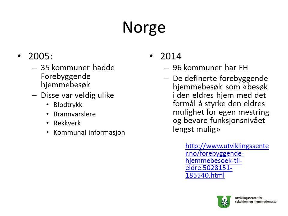 Norge 2005: 2014 35 kommuner hadde Forebyggende hjemmebesøk