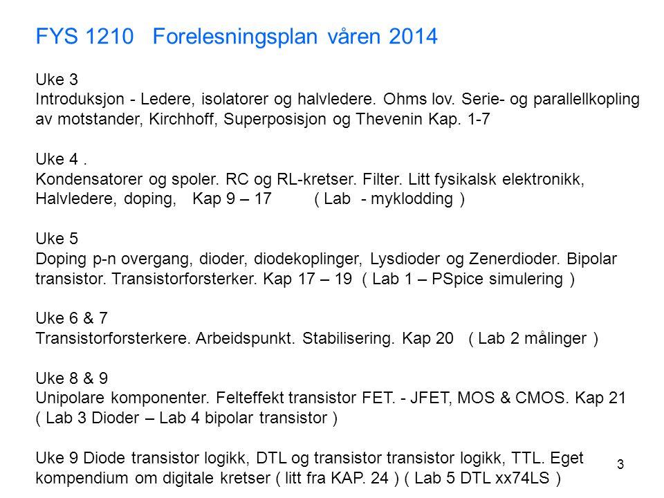 FYS 1210 Forelesningsplan våren 2014