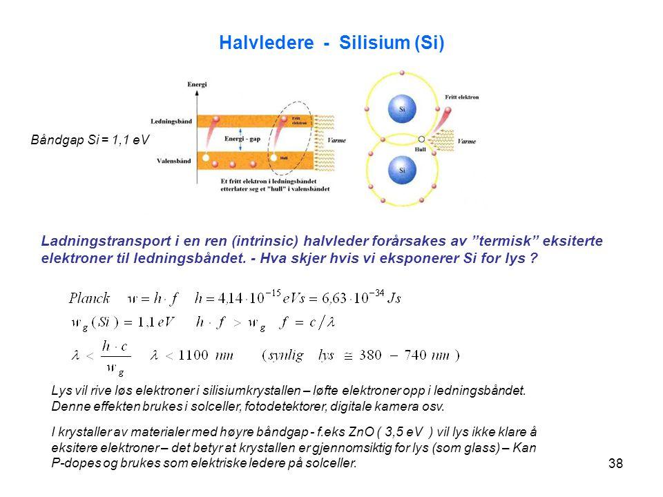 Halvledere - Silisium (Si)