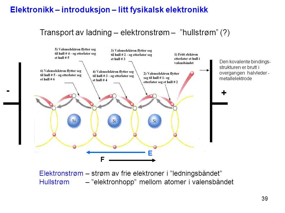 - + Elektronikk – introduksjon – litt fysikalsk elektronikk