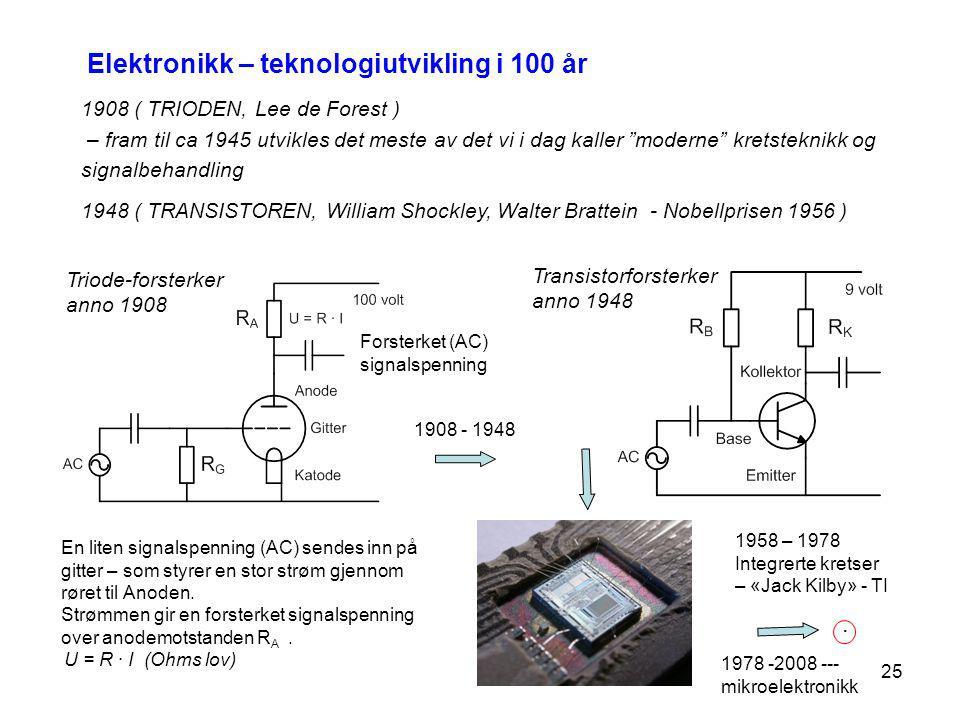 Elektronikk – teknologiutvikling i 100 år