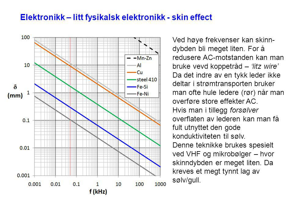Elektronikk – litt fysikalsk elektronikk - skin effect
