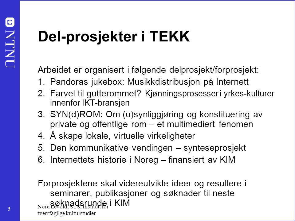 Del-prosjekter i TEKK Arbeidet er organisert i følgende delprosjekt/forprosjekt: Pandoras jukebox: Musikkdistribusjon på Internett.