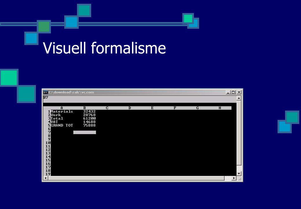 Visuell formalisme Visuell – Tiltalende for menneskelig persepsjon