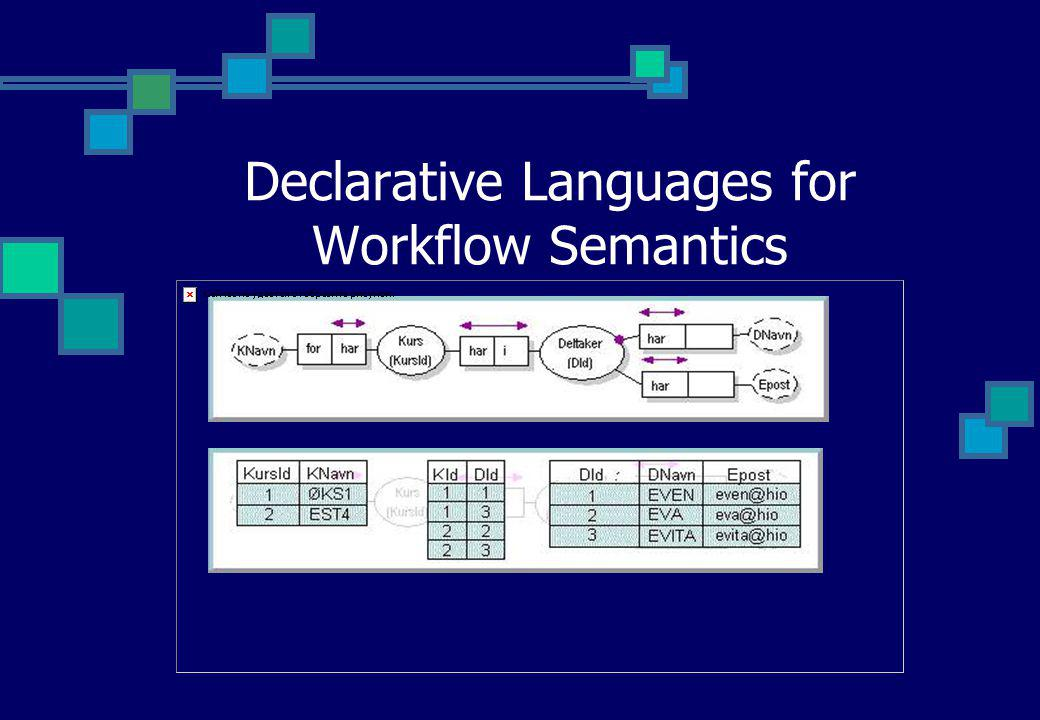 Declarative Languages for Workflow Semantics