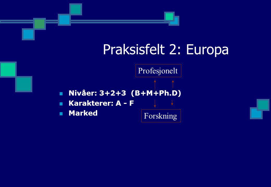 Praksisfelt 2: Europa Profesjonelt Forskning Nivåer: 3+2+3 (B+M+Ph.D)