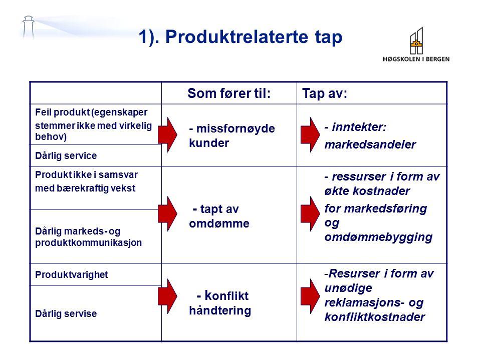 1). Produktrelaterte tap