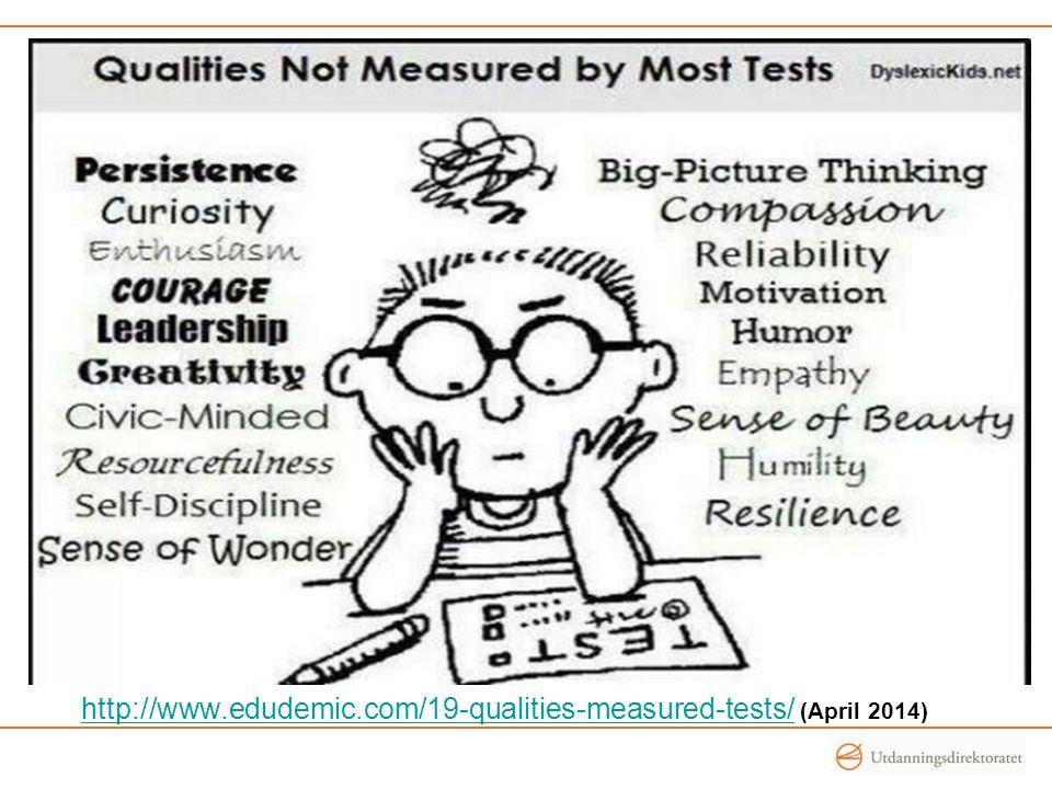 http://www.edudemic.com/19-qualities-measured-tests/ (April 2014)