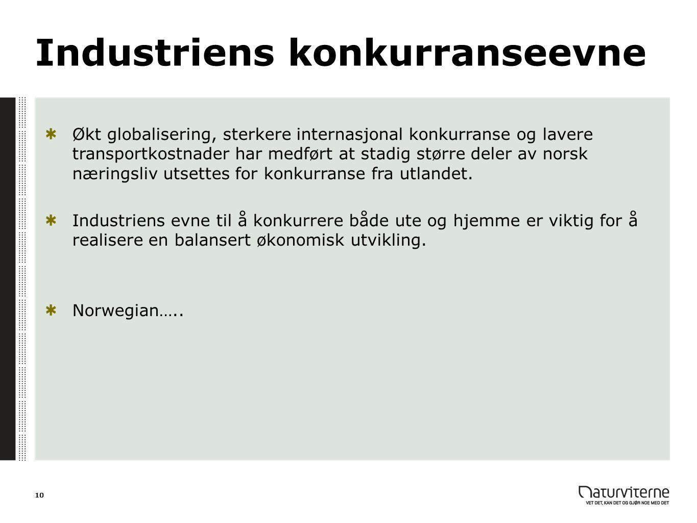 Industriens konkurranseevne
