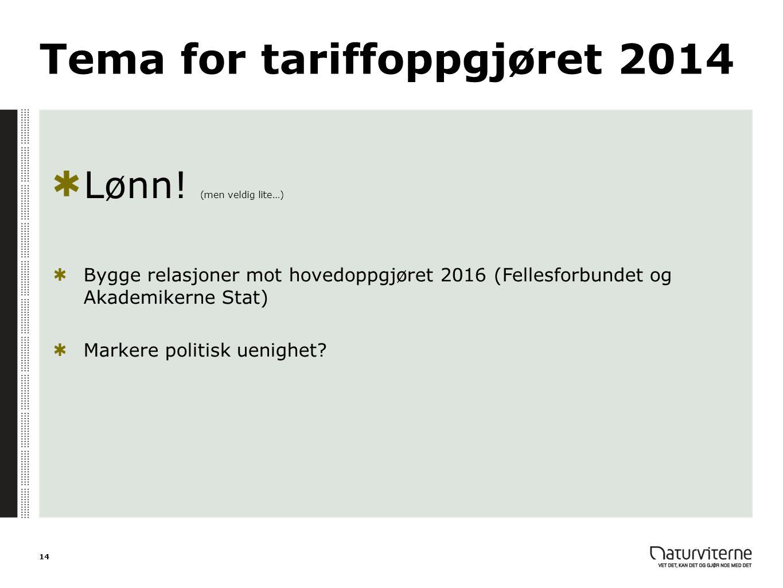 Tema for tariffoppgjøret 2014
