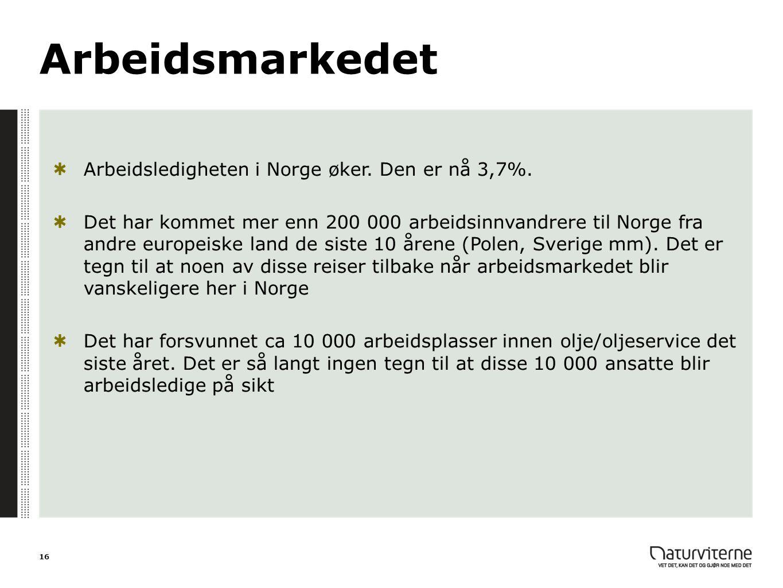 Arbeidsmarkedet Arbeidsledigheten i Norge øker. Den er nå 3,7%.
