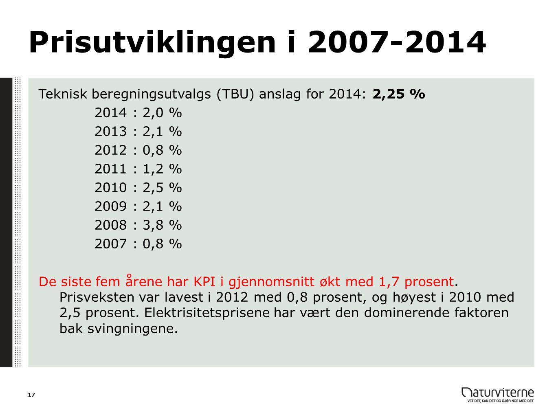 Prisutviklingen i 2007-2014