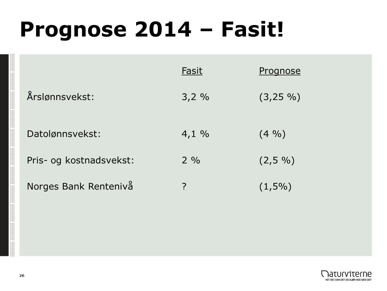 Prognose 2014 – Fasit!