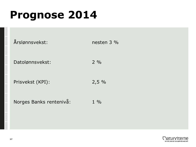 Prognose 2014 Årslønnsvekst: nesten 3 % Datolønnsvekst: 2 % Prisvekst (KPI): 2,5 % Norges Banks rentenivå: 1 %