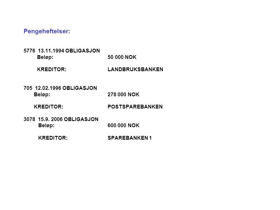 Pengeheftelser: 5776 13.11.1994 OBLIGASJON Beløp: 50 000 NOK