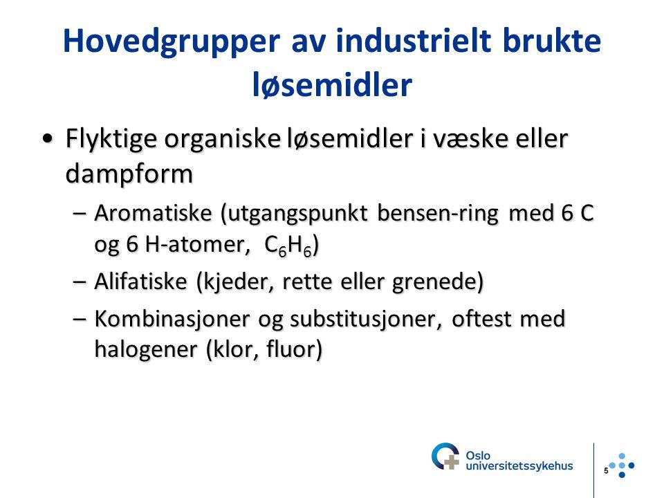 Hovedgrupper av industrielt brukte løsemidler