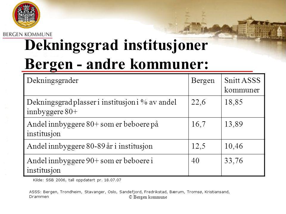 Fordeling av innbyggere over 80 år som mottar institusjonstjeneste, hjemmetjeneste eller som ikke er tjenestemottakere – ASSS kommuner 2006: