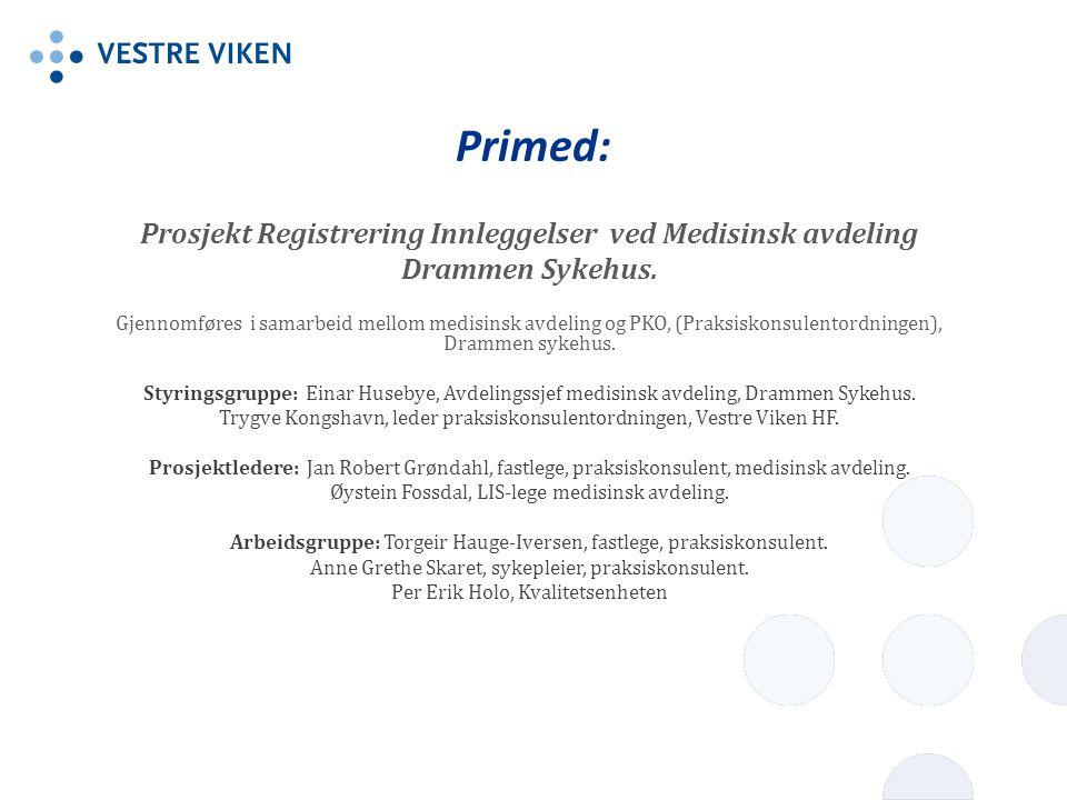 Primed: Prosjekt Registrering Innleggelser ved Medisinsk avdeling