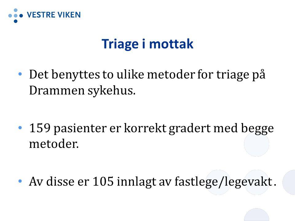 Triage i mottak Det benyttes to ulike metoder for triage på Drammen sykehus. 159 pasienter er korrekt gradert med begge metoder.