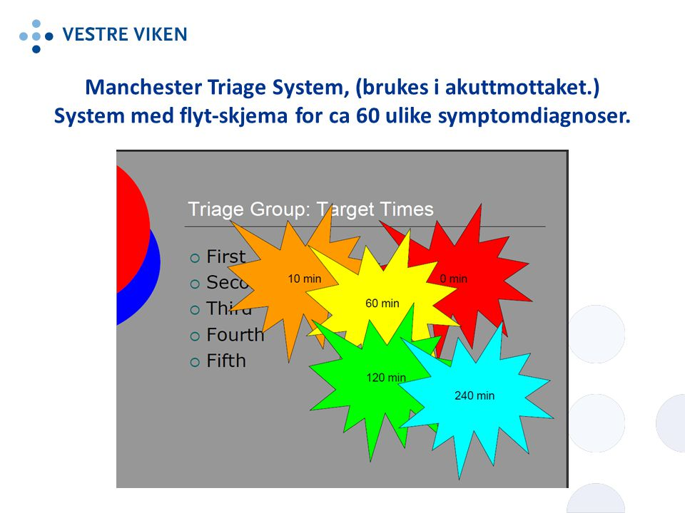 Manchester Triage System, (brukes i akuttmottaket