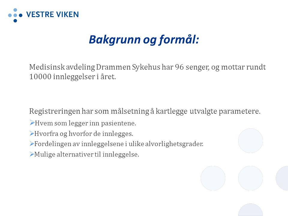 Bakgrunn og formål: Medisinsk avdeling Drammen Sykehus har 96 senger, og mottar rundt 10000 innleggelser i året.