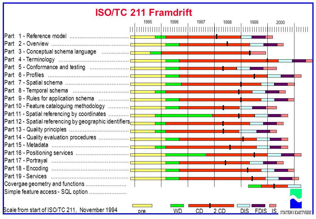 ISO/TC 211 Framdrift Part 1 - Reference model ..…………………………...