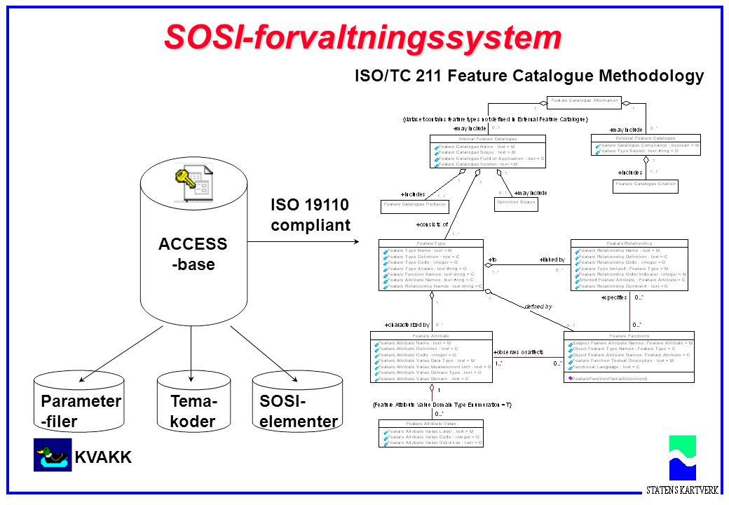 SOSI-forvaltningssystem