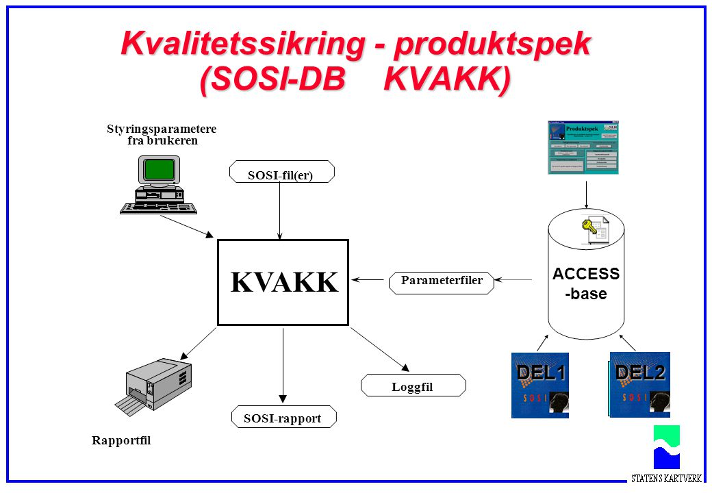 Kvalitetssikring - produktspek (SOSI-DB KVAKK)