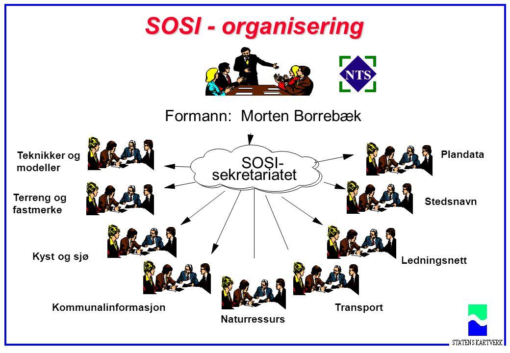 SOSI - organisering Formann: Morten Borrebæk SOSI- sekretariatet NTS