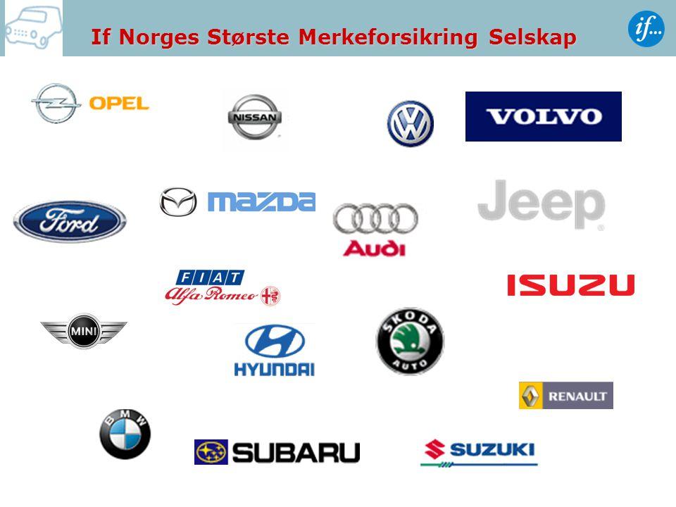 If Norges Største Merkeforsikring Selskap
