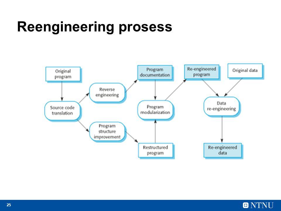 Reengineering prosess
