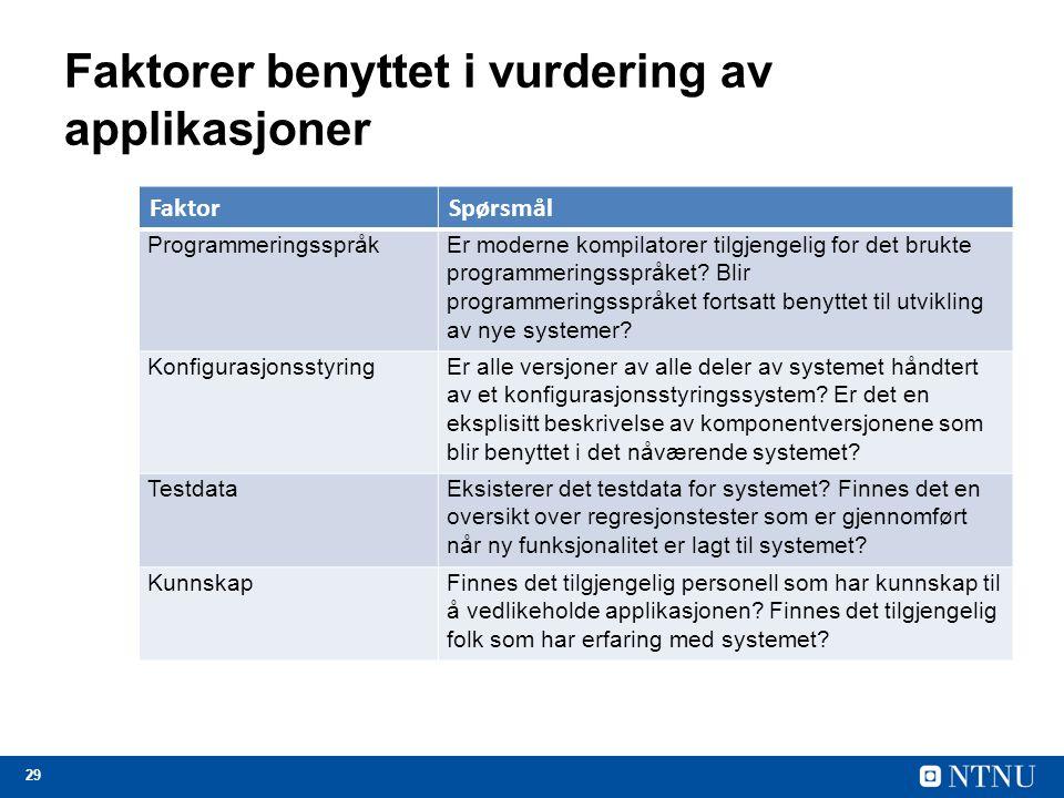 Faktorer benyttet i vurdering av applikasjoner
