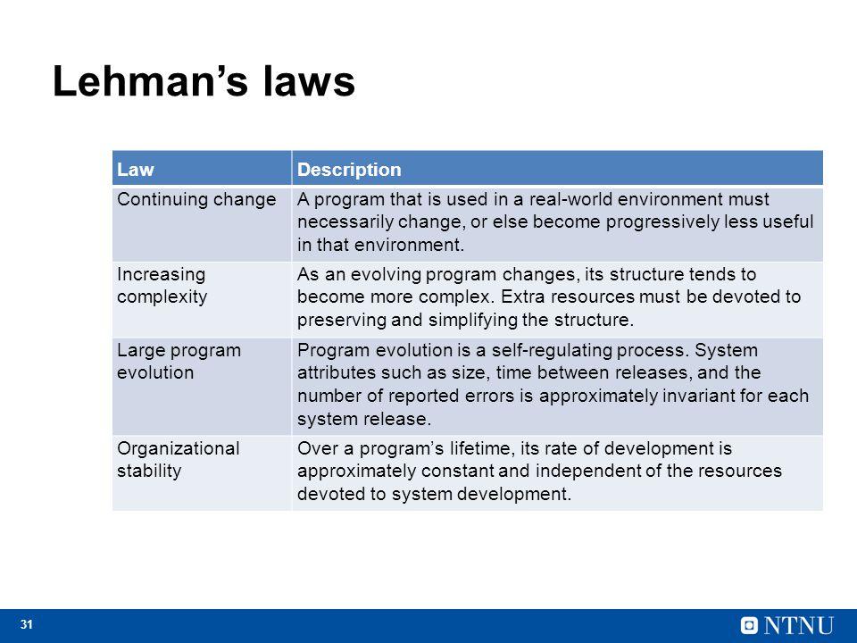 Lehman's laws Law Description Continuing change
