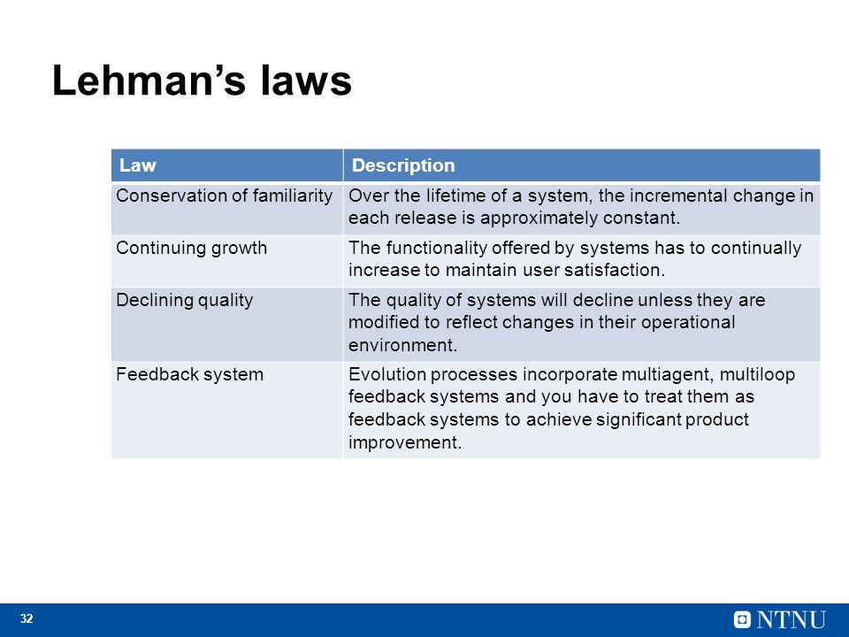 Lehman's laws Law Description Conservation of familiarity