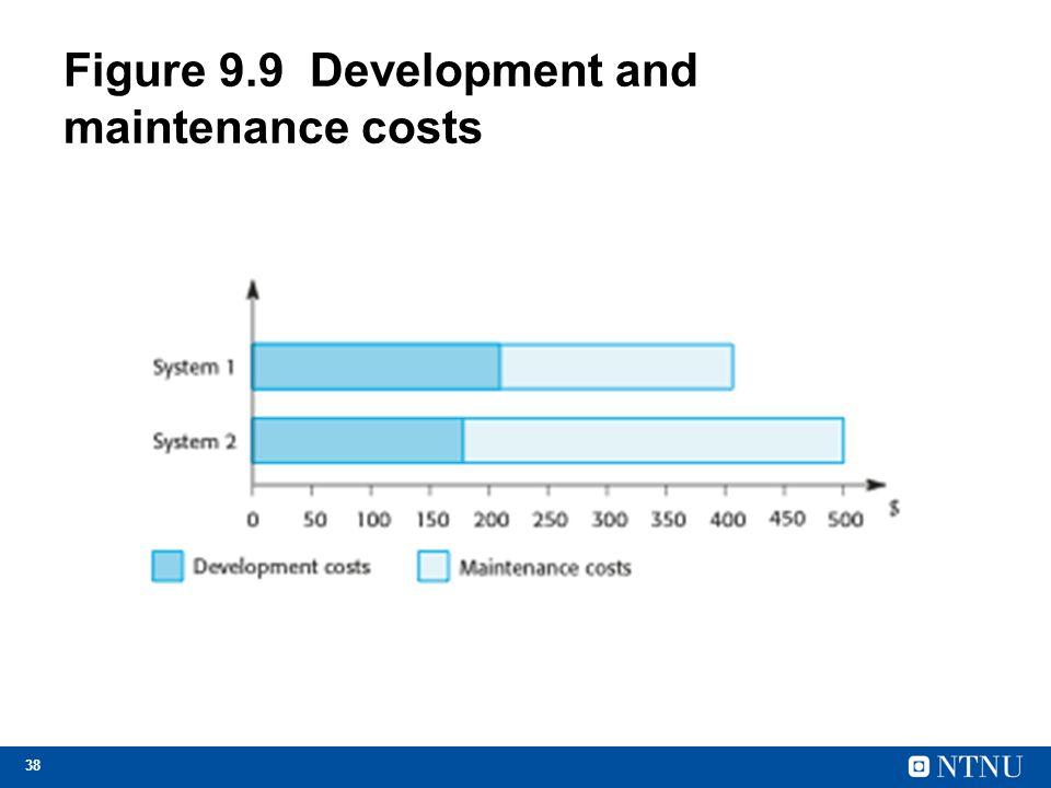 Figure 9.9 Development and maintenance costs