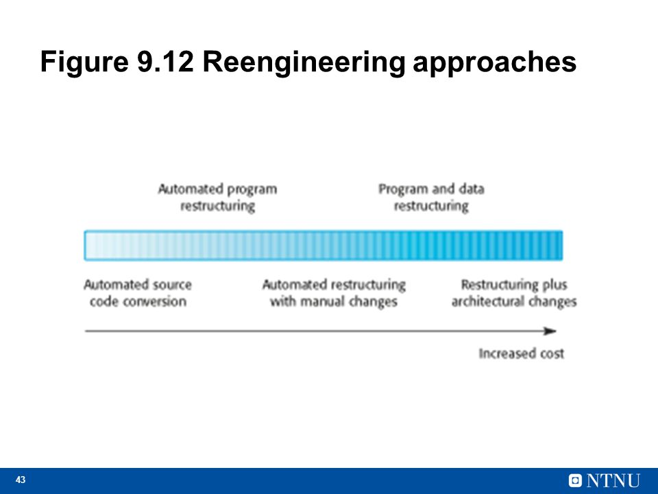 Figure 9.12 Reengineering approaches