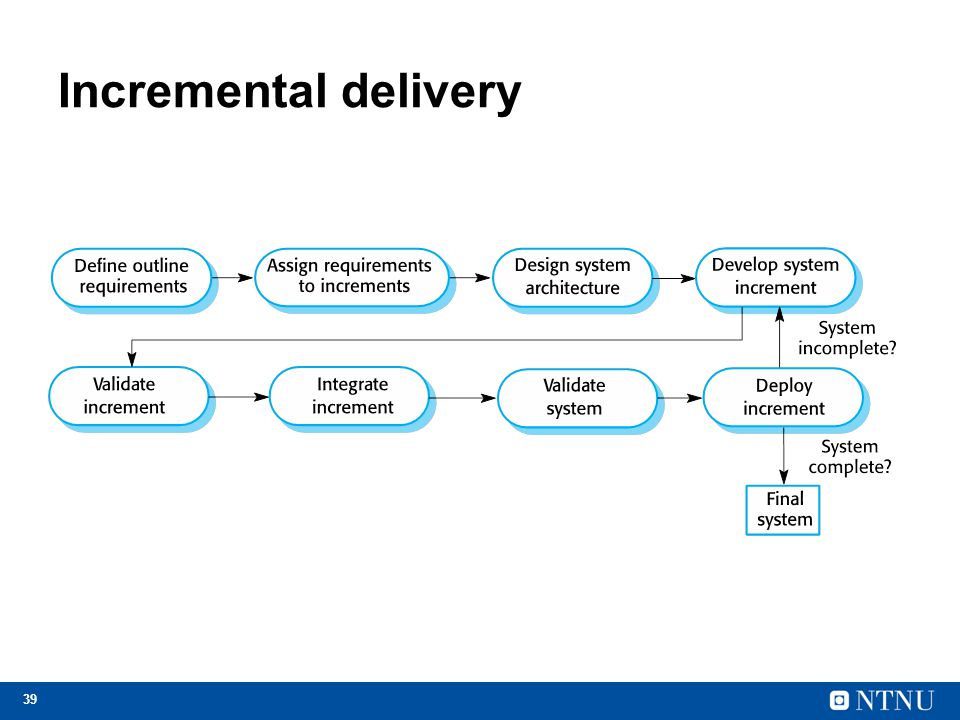 Incremental delivery I would take this slide out…