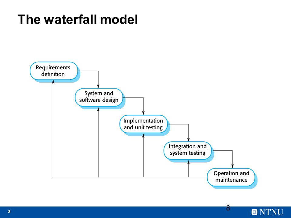 The waterfall model It is important to say here that one phase only starts when the one before is finished…