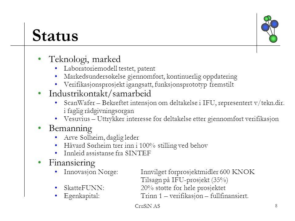 Status Teknologi, marked Industrikontakt/samarbeid Bemanning