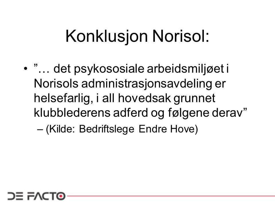 Konklusjon Norisol: