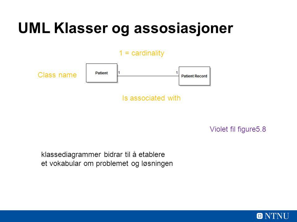 UML Klasser og assosiasjoner