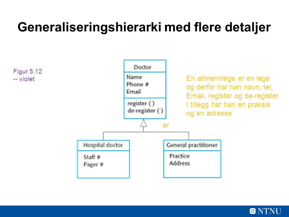 Generaliseringshierarki med flere detaljer